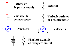 schematic symbols for simple circuit elements    knowledge    schematic symbols for simple circuit elements    knowledge   pinterest   symbols and simple