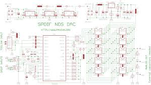 spdif audio dac cs8416 and tda1543 schematics diagram