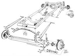 basic car parts diagram worn or loose components affect the on simple car diagram gas engines