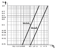 "<b>Счетчик для холодной воды Итэлма</b> Н 3/4"" L=80 WFW20 ДУ 15 ..."