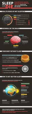 top ideas about sleep deprivation your brain sleep or die health risks of not sleeping