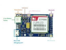 <b>SIM808 GSM/GPRS</b>/<b>GPS Module</b> - ITEAD Wiki