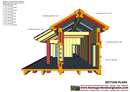 home garden plans  DH   Dog house plans   Dog house design    home garden plans  DH   Dog house plans   Dog house design   Insulated dog house