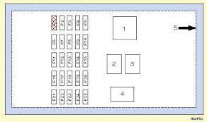 fiat punto wiring diagram mk2 Fiat Punto Fuse Box Diagram fiat fuse box diagram fiat punto fuse box diagram 2003