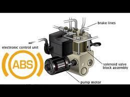 ЧТО ВНУТРИ? Блок <b>АБС ABS</b> inside - YouTube