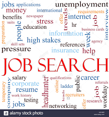 job search word cloud concept featuring terms such as networking job search word cloud concept featuring terms such as networking headhunter job pressure help and many more