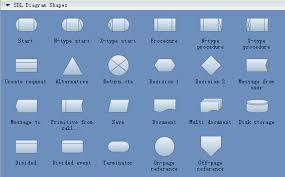 sdl diagram software   create sdl diagrams rapidly with examples    sdl diagram symbols