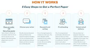 essay writing service how it works