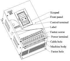 IM20 Series Injection Molding Servo Drive Manual - English