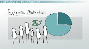 intrinsic and extrinsic motivation in education definition extrinsic motivation in psychology definition examples types