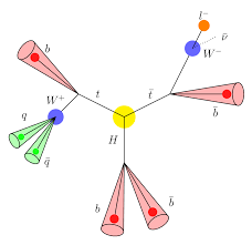Draw Phasor Diagram Online Tikz Pgf What Would A Fast Flexible Way Draw Labelled