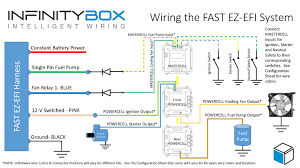 wiring the fast ez efi • infinitybox wiring diagram showing how to wire the fast ez efi system to the infinitybox mastercell