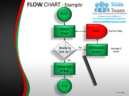 flow chart powerpoint presentation slides ppt templatesflow chart   d flowchart to catch bus for school your logo