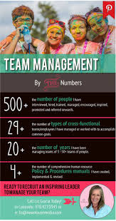 1000 images about key skill sets competencies functional teams cross functional team sets competencies key skill skill sets by the numbers managed i m done crosses