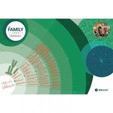 <b>Интерактивный постер 1DEA.me</b> «Family Tree» от магазина ...