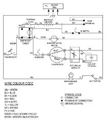 whirlpool wri wk wri wk electrical circuit diagram    whirlpool wri wk wri wk electrical circuit diagram whirlpool wri wk wri wk electrical circuit diagram