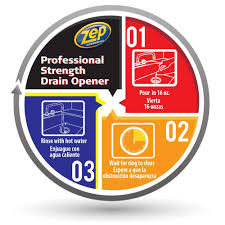 zep gal professional strength drain cleaner zuprdo the professional strength drain cleaner zuprdo128 the home depot