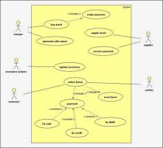 use case diagram for online shopping system   hospitality    use case diagram for online shopping system   hospitality managment   pinterest
