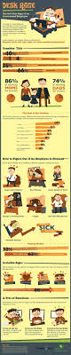 17 best images about career satisfaction job desk rage the tell tale signs of an overworked employee and guess what