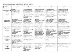 images about rubrics on pinterest  common cores reading  prospect mountain high school writing rubric