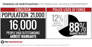 Image result for justice department investigation into ferguson