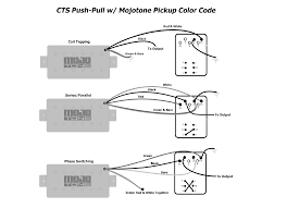 cts 500k dpdt push pull potentiometer product details
