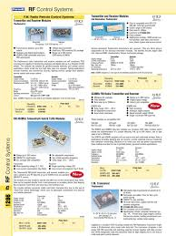 Rf Solutions | Transmitter | Frequency Modulation