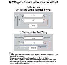 wiring diagram fluorescent light fixture wiring f96t12 fluorescent light wiring diagram f96t12 wiring diagrams on wiring diagram fluorescent light fixture