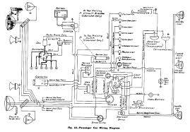automotive wiring diagram  automotive lighting system wiring        automotive wiring diagram  complete chevrolet passanger automotive lighting system wiring diagram  automotive lighting