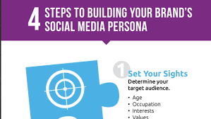 steps to building your brand s social media persona