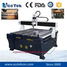 Jinan <b>AccTek</b> Machinery Co.,Ltd - Amazing prodcuts with exclusive ...