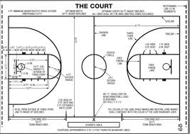 diagrams of basketball courts · recreation unlimiteddiagram for a high school basketball court