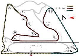2015 Bahrain GP2 Series round