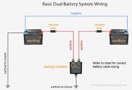 basic dual battery system dual battery wiring