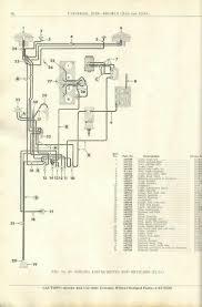 wiring schematics ewillys cj 3a wiring diagram cj3a wiring diagram