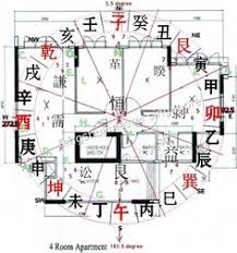 feng shui home audit using traditional style feng shui feng shui quick spells