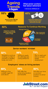 singaporeans not ready for retirement jobstreet singapore ageing trends singapore 2