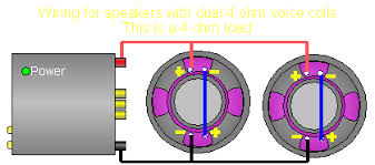 series parallel speaker impedance the voice coils of each individual speakers are wired in series this gives each speaker an 8 ohm impedance wiring them in parallel will present the amp