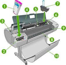 Принтеры серий <b>HP</b> Designjet T770 и T1200