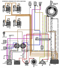 mercury outboard control box wiring diagram images 50 throttle wiring diagram for 50 hp mercury outboard