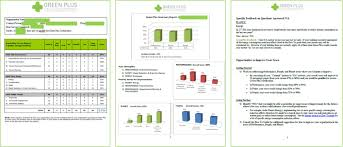 green plus sustainability report green plus fatal