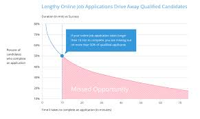 top applicant tracking system features newton software duration vs success graph v5