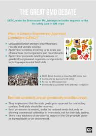 genetically modified gm crops cotton mustards etc civilsdaily