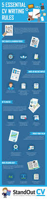 best ideas about writing a cv cv infographic 17 best ideas about writing a cv cv infographic resume and resume skills