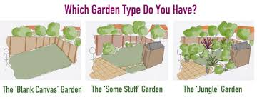 Small Picture gallery of fetching garden design plans ideas free garden design