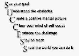 Goal Success Quotes - Inspirational Picture Quotes via Relatably.com