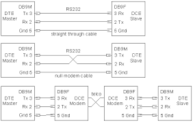 db9 wiring diagram cancigs com Usb To Rs232 Wiring Diagram rs232 9 pin wiring diagram images adapter wiring diagram usb free usb to rs232 circuit diagram
