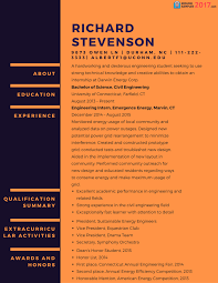 modern resume samples for freshers engineers resume samples  resume samples for freshers engineers 2017