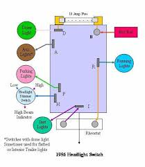 universal headlight switch wiring diagram universal 1950 ford headlight switch wiring jodebal com on universal headlight switch wiring diagram