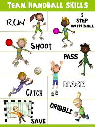 pe poster team handball skills poster throw to score this colorful team handball skills poster identifies 8 different team handball skills that are typically taught and performed in a